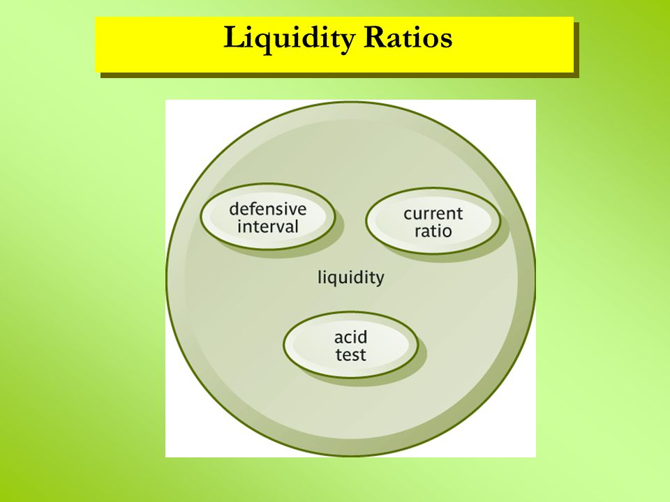 Liquidity Ratios Calculation current ratio (times) = current assets__ current liabilities acid test (times) = current assets - stocks_ or quick ratio current liabilities defensive interval (days) = quick assets______ (current assets – stocks) average daily cash from operations