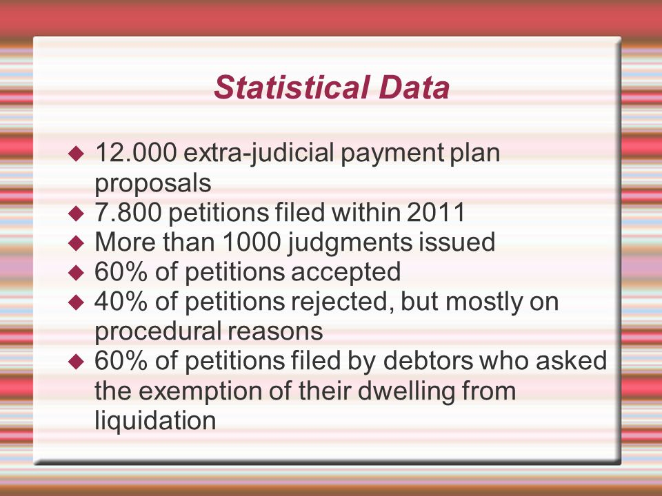 Statistical Data  12.000 extra-judicial payment plan proposals  7.800 petitions filed within 2011  More than 1000 judgments issued  60% of petitions accepted  40% of petitions rejected, but mostly on procedural reasons  60% of petitions filed by debtors who asked the exemption of their dwelling from liquidation