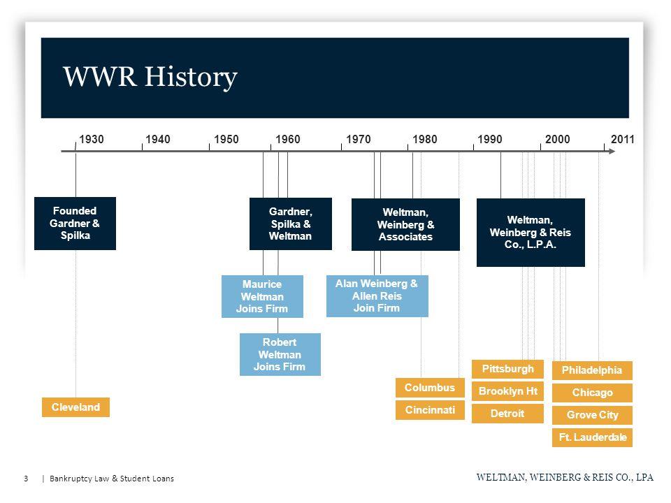 3   Bankruptcy Law & Student Loans WELTMAN, WEINBERG & REIS CO., LPA 19301940195019601970198019902000 Founded Gardner & Spilka Robert Weltman Joins Fi