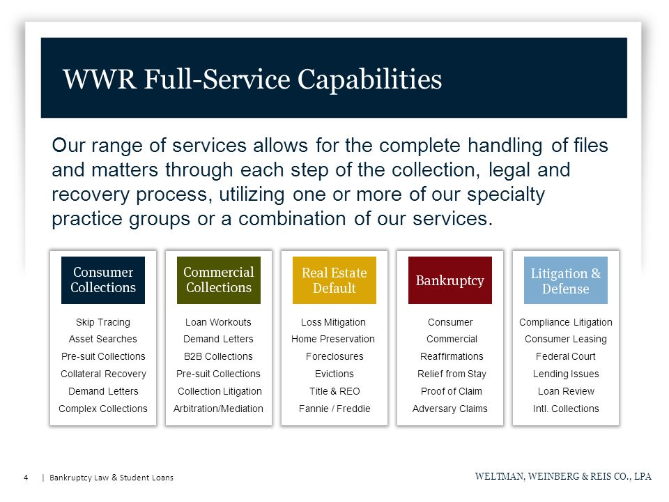 4 | Bankruptcy Law & Student Loans WELTMAN, WEINBERG & REIS CO., LPA WWR Full-Service Capabilities Our range of services allows for the complete handling of files and matters through each step of the collection, legal and recovery process, utilizing one or more of our specialty practice groups or a combination of our services.
