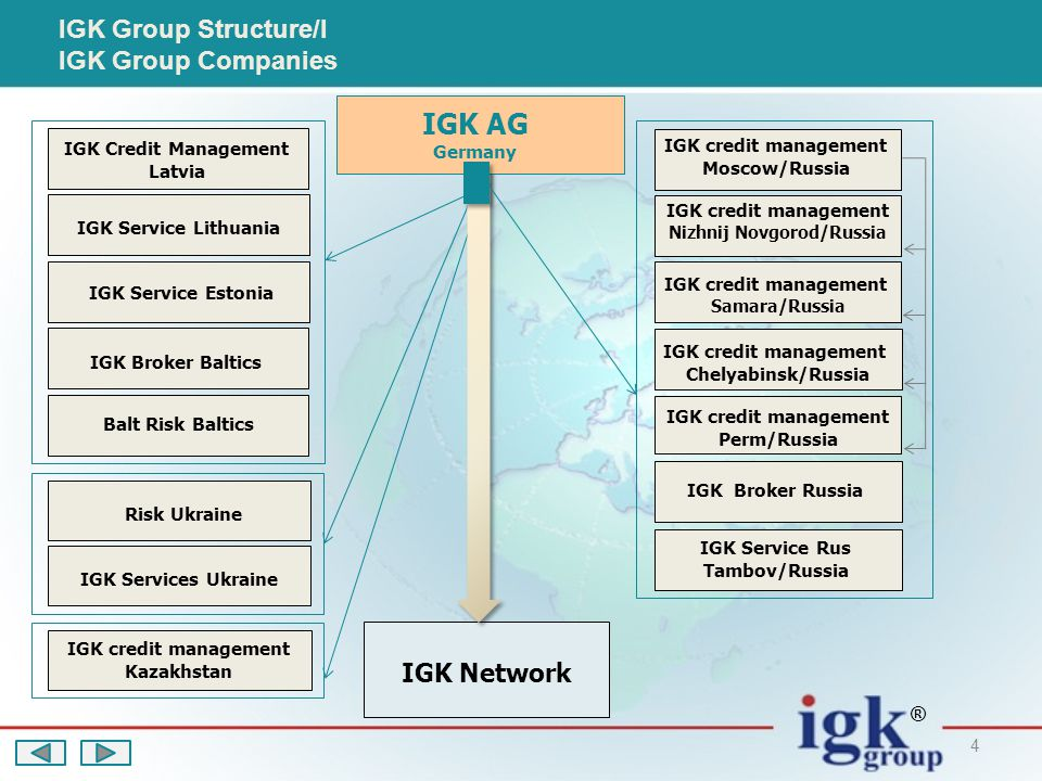 4 IGK Group Structure/I IGK Group Companies ® IGK Credit Management Latvia IGK Service Lithuania IGK Service Estonia IGK Services Ukraine Balt Risk Baltics Risk Ukraine IGK Broker Baltics IGK credit management Kazakhstan IGK Network IGK AG Germany IGK credit management Moscow/Russia IGK credit management Nizhnij Novgorod/Russia IGK credit management Samara/Russia IGK Service Rus Tambov/Russia IGK Broker Russia IGK credit management Chelyabinsk/Russia IGK credit management Perm/Russia