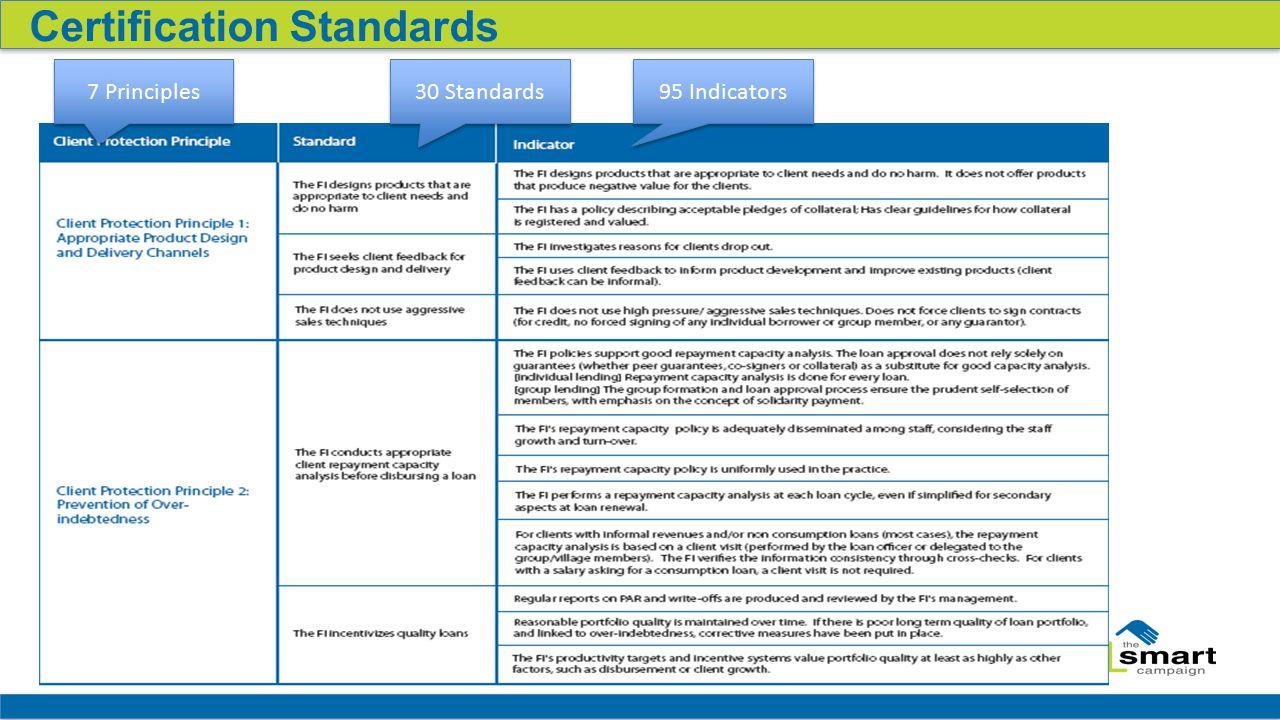 19 Certification Standards 7 Principles 30 Standards 95 Indicators