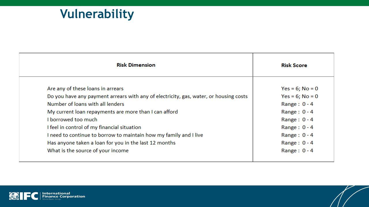 © International Finance CorporationRoy Pratt – December 2013 Outlook for Lending … Risk sensitivity to the Saver Segment … What will they do .