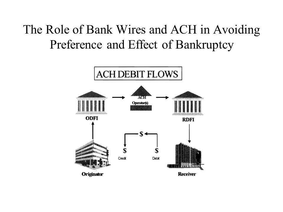 The Role of Bank Wires and ACH in Avoiding Preference and Effect of Bankruptcy