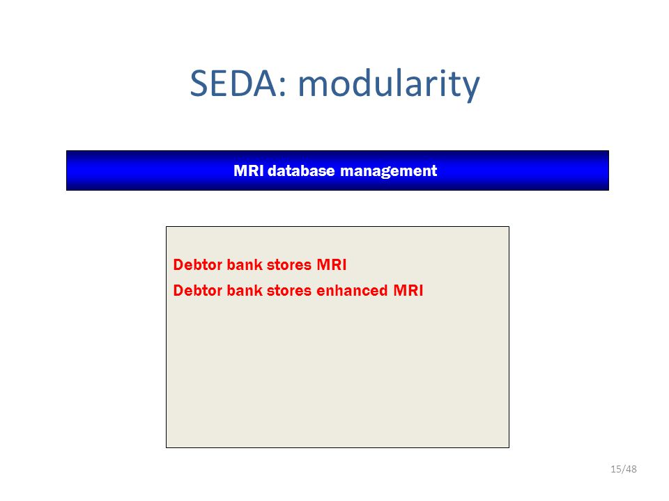 SEDA: modularity MRI database management Debtor bank stores MRI Debtor bank stores enhanced MRI 15/48