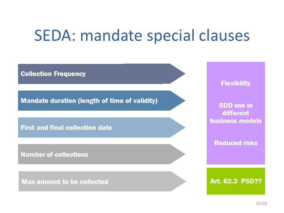 25/48 SEDA: mandate special clauses Collection Frequency Mandate duration (length of time of validity) First and final collection date Number of collections Max amount to be collected Flexibility SDD use in different business models Reduced risks Art.