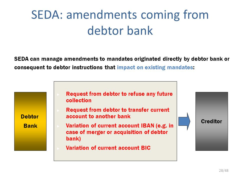28/48 SEDA can manage amendments to mandates originated directly by debtor bank or consequent to debtor instructions that impact on existing mandates: SEDA: amendments coming from debtor bank Debtor Bank ► Request from debtor to refuse any future collection ► Request from debtor to transfer current account to another bank ► Variation of current account IBAN (e.g.