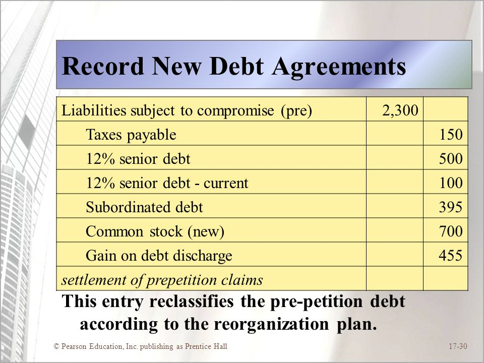 © Pearson Education, Inc. publishing as Prentice Hall17-30 Record New Debt Agreements This entry reclassifies the pre-petition debt according to the r