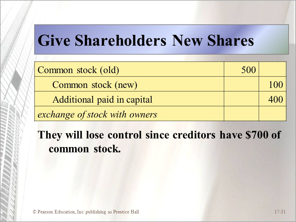 © Pearson Education, Inc. publishing as Prentice Hall17-31 Give Shareholders New Shares They will lose control since creditors have $700 of common sto