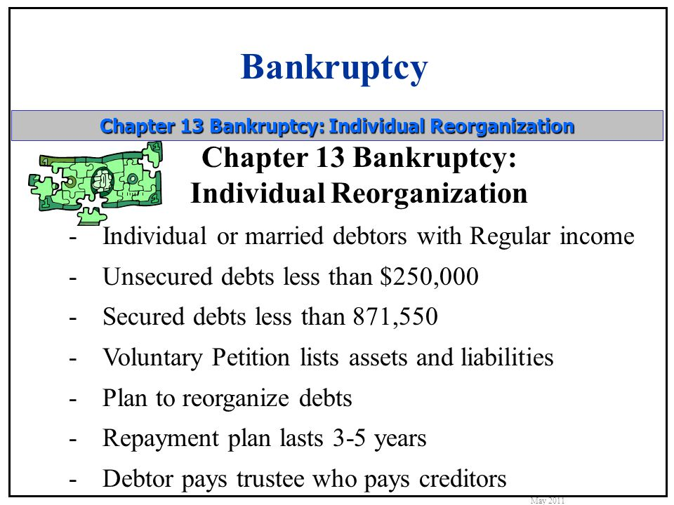 Bankruptcy May 2011 Chapter 13 Bankruptcy: Individual Reorganization Chapter 13 Bankruptcy: Individual Reorganization -Individual or married debtors with Regular income -Unsecured debts less than $250,000 -Secured debts less than 871,550 -Voluntary Petition lists assets and liabilities -Plan to reorganize debts -Repayment plan lasts 3-5 years -Debtor pays trustee who pays creditors
