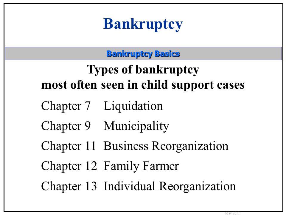 Bankruptcy May 2011 Chapter 7 Bankruptcy: Liquidation Debtor (obligor) petitions court to liquidate debtor's assets and debts Court exempts debtor's assets from liquidation and discharges debts