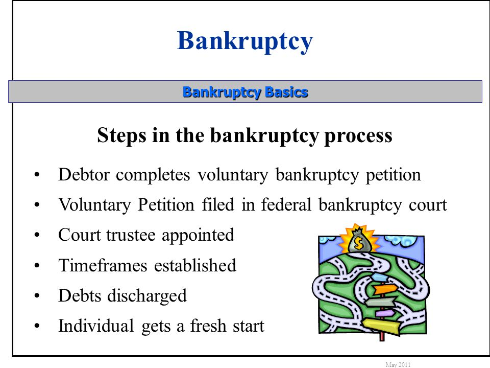 Bankruptcy May 2011 Bankruptcy Basics Steps in the bankruptcy process Debtor completes voluntary bankruptcy petition Voluntary Petition filed in federal bankruptcy court Court trustee appointed Timeframes established Debts discharged Individual gets a fresh start
