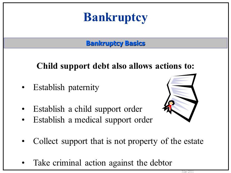 Bankruptcy May 2011 Chapter 9 Bankruptcy: Municipality Municipalities, governmental entities, and utilities - liquidation (railroads) - reorganization (Orange County)