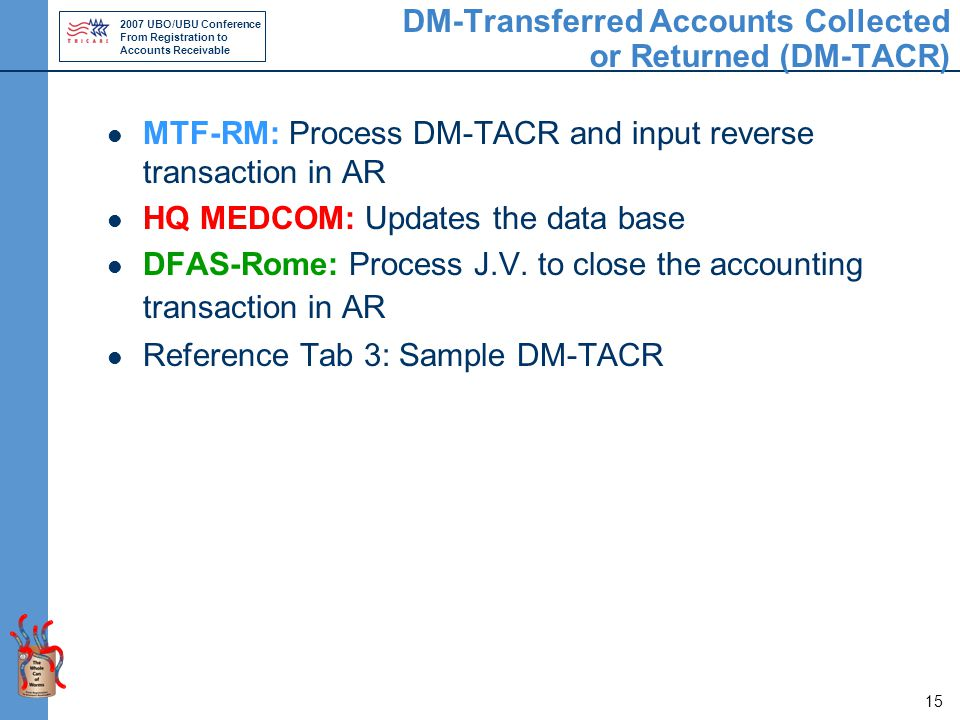 2007 UBO/UBU Conference From Registration to Accounts Receivable 15 DM-Transferred Accounts Collected or Returned (DM-TACR) MTF-RM: Process DM-TACR and input reverse transaction in AR HQ MEDCOM: Updates the data base DFAS-Rome: Process J.V.