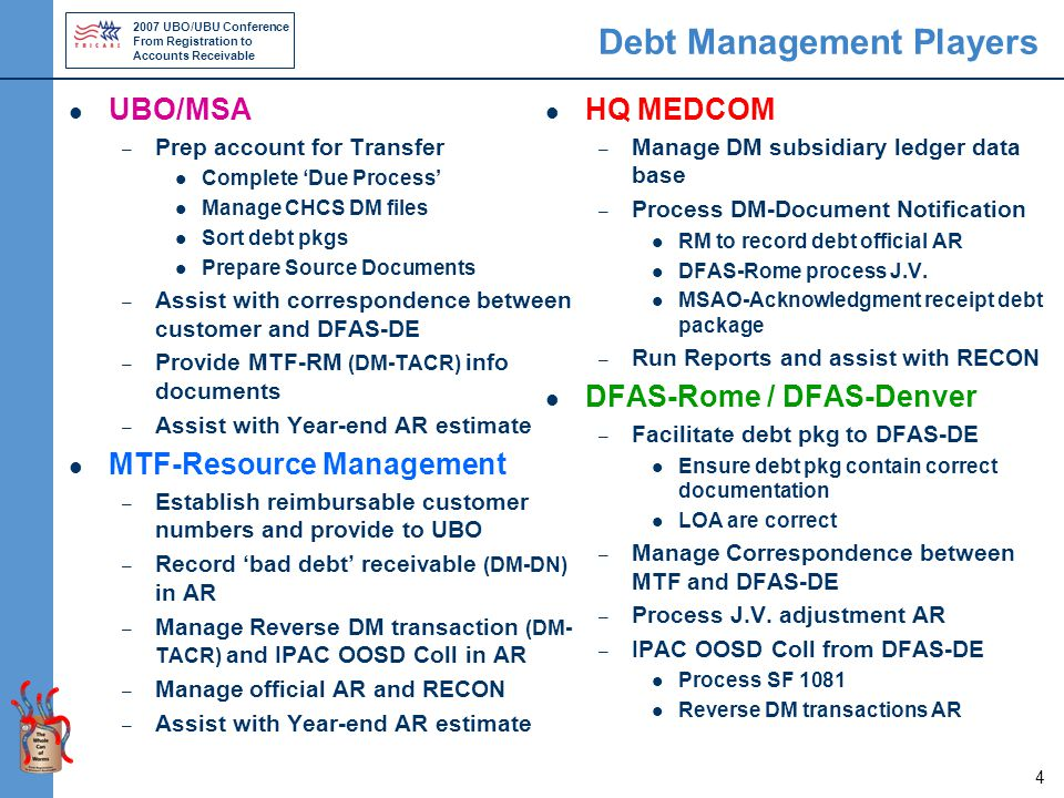 2007 UBO/UBU Conference From Registration to Accounts Receivable 4 Debt Management Players HQ MEDCOM – Manage DM subsidiary ledger data base – Process DM-Document Notification RM to record debt official AR DFAS-Rome process J.V.