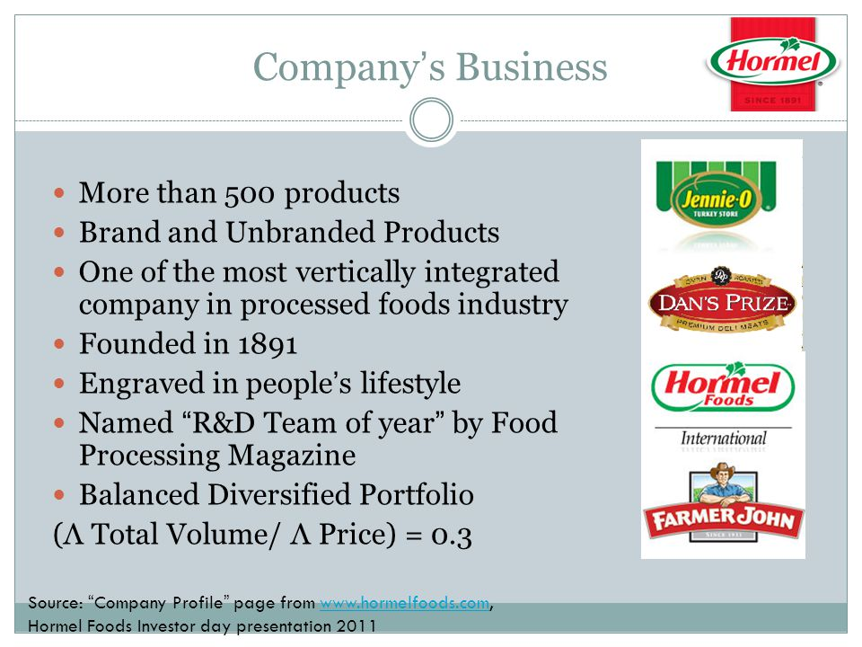 Company's Business More than 500 products Brand and Unbranded Products One of the most vertically integrated company in processed foods industry Founded in 1891 Engraved in people's lifestyle Named R&D Team of year by Food Processing Magazine Balanced Diversified Portfolio (Λ Total Volume/ Λ Price) = 0.3 Source: Company Profile page from www.hormelfoods.com, Hormel Foods Investor day presentation 2011www.hormelfoods.com