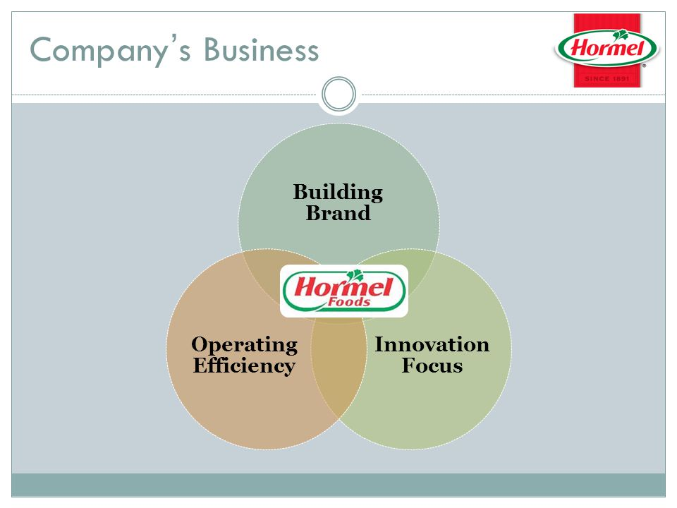 Company's Business Building Brand Innovation Focus Operating Efficiency