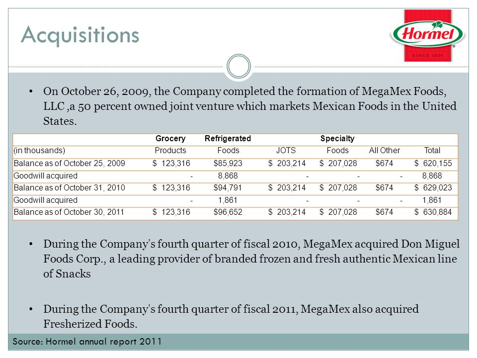 Acquisitions On October 26, 2009, the Company completed the formation of MegaMex Foods, LLC,a 50 percent owned joint venture which markets Mexican Foods in the United States.