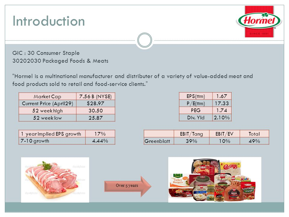 Introduction GIC : 30 Consumer Staple 30202030 Packaged Foods & Meats Hormel is a multinational manufacturer and distributer of a variety of value-added meat and food products sold to retail and food-service clients. Over 5 years Market Cap7.56 B (NYSE) Current Price (April29)$28.97 52 week high30.50 52 week low25.87 EPS(ttm)1.67 P/E(ttm)17.33 PEG1.74 Div.