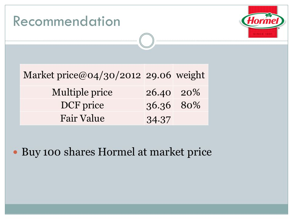 Recommendation Buy 100 shares Hormel at market price Market price@04/30/201229.06weight Multiple price26.4020% DCF price36.3680% Fair Value34.37