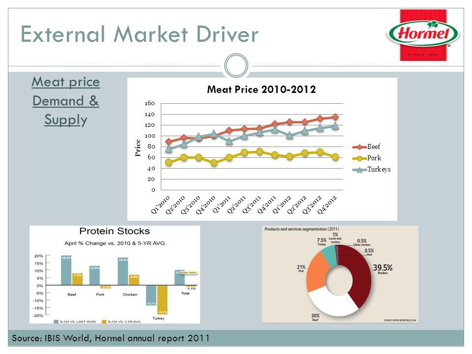 Comparable Companies Multiples Implied price Per Share Enterprise Value P/E$27.02 EV/EBITDA$26.40$6,959.33 EV/Revenue$27.90$7,357.05