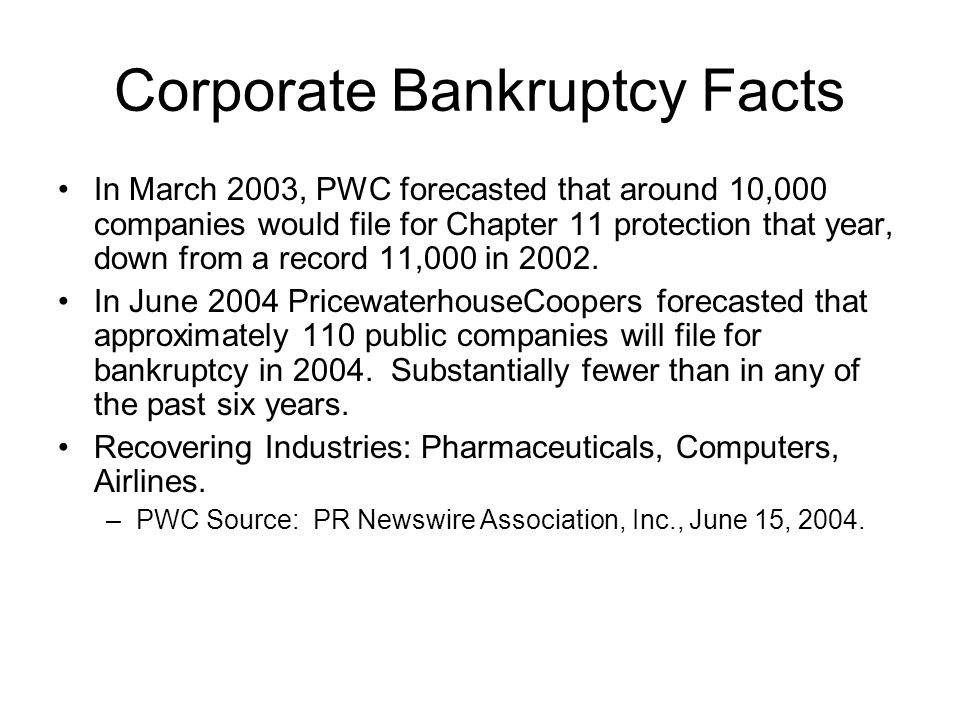 Corporate Bankruptcy Facts In March 2003, PWC forecasted that around 10,000 companies would file for Chapter 11 protection that year, down from a record 11,000 in 2002.