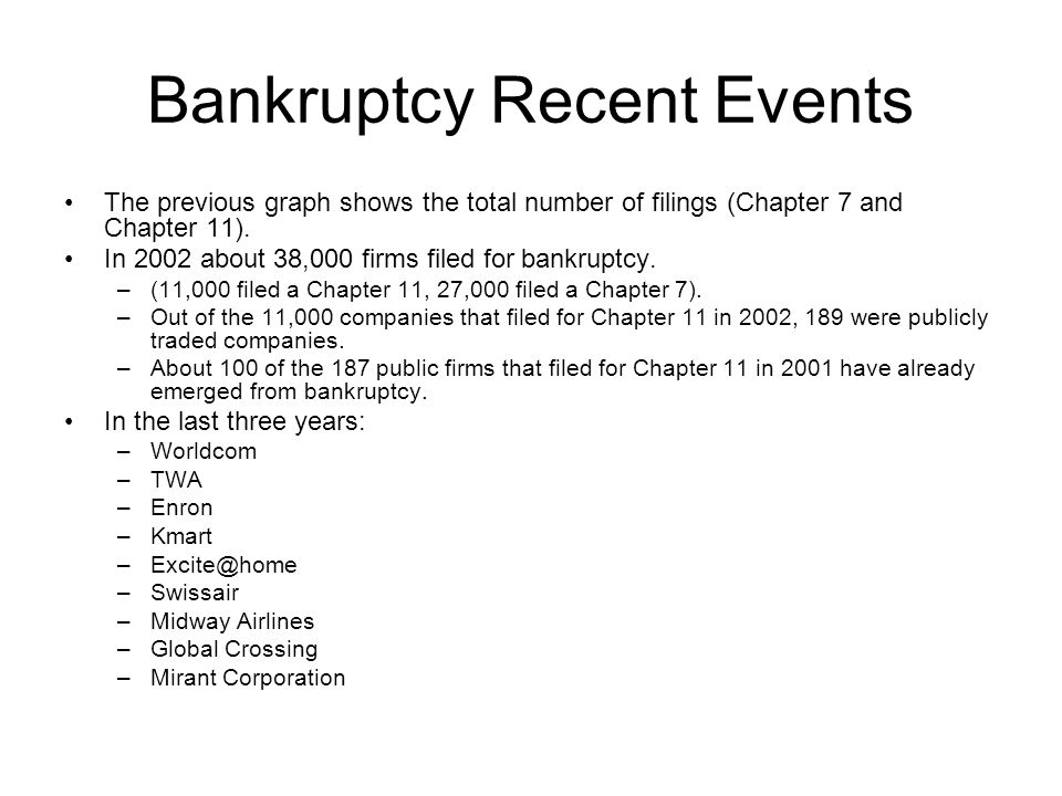 Bankruptcy Recent Events The previous graph shows the total number of filings (Chapter 7 and Chapter 11).