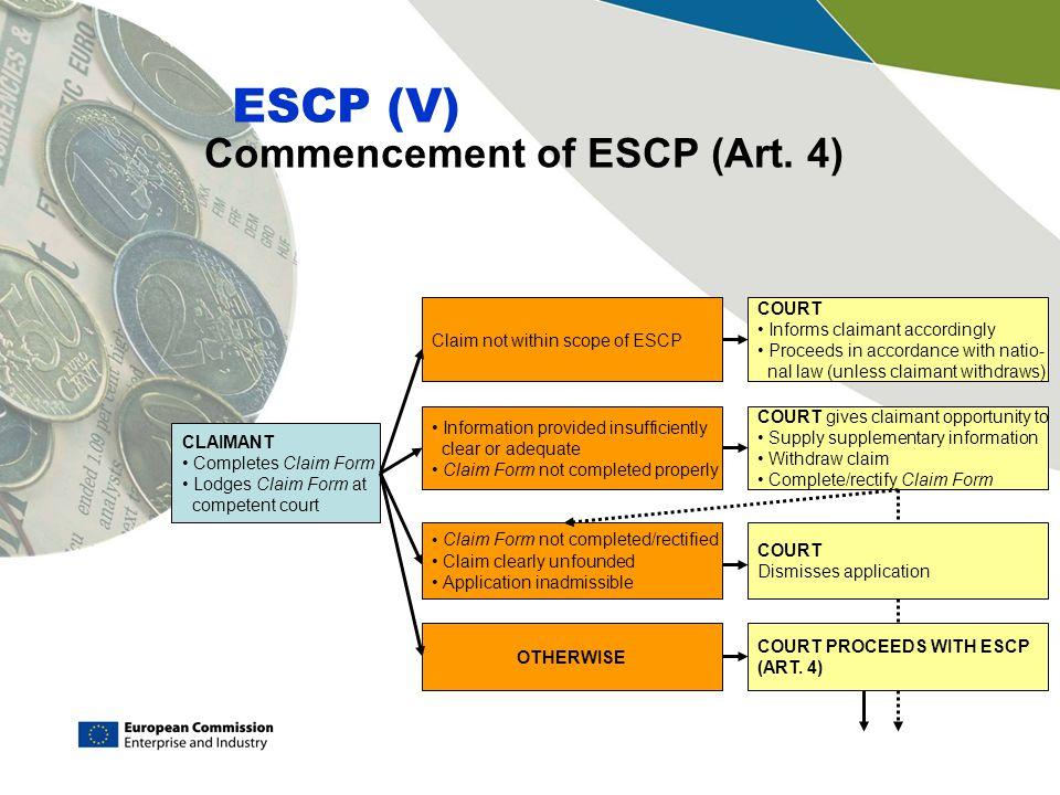 Commencement of ESCP (Art.