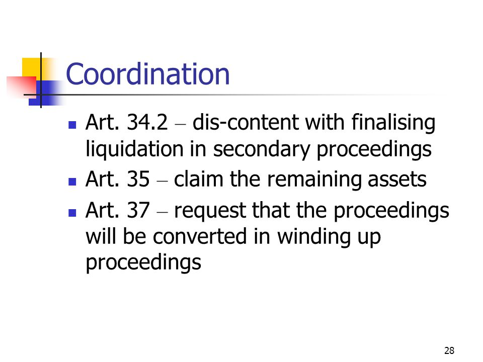 28 Coordination Art. 34.2 – dis-content with finalising liquidation in secondary proceedings Art.