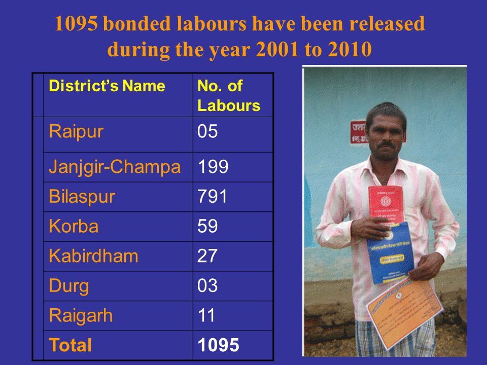 1095 bonded labours have been released during the year 2001 to 2010 District's NameNo.