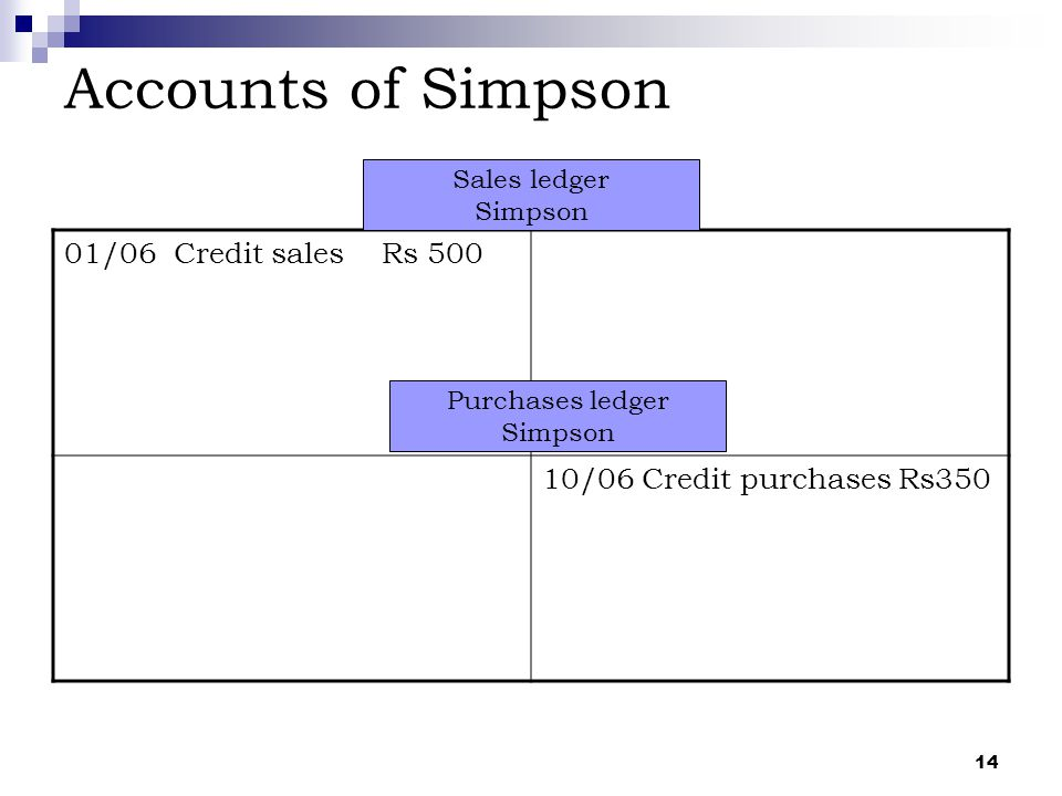 14 Accounts of Simpson 01/06 Credit sales Rs 500 10/06 Credit purchases Rs350 Purchases ledger Simpson Sales ledger Simpson