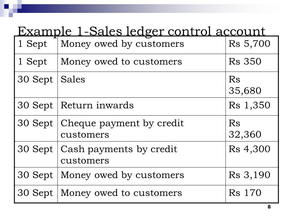 Sales Ledger Format 8 Example 1-sales Ledger