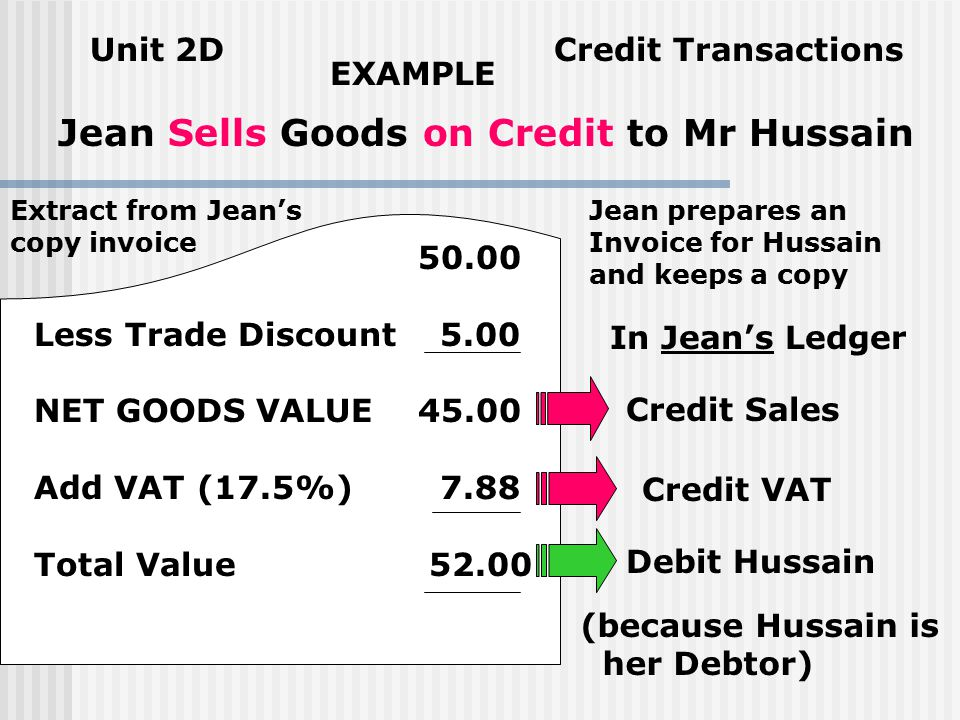 Unit 2D Credit Transactions V.A.T.VALUE ADDED TAX It is a tax collected for the Customs and Excise by the seller The Invoice must show how much the VA