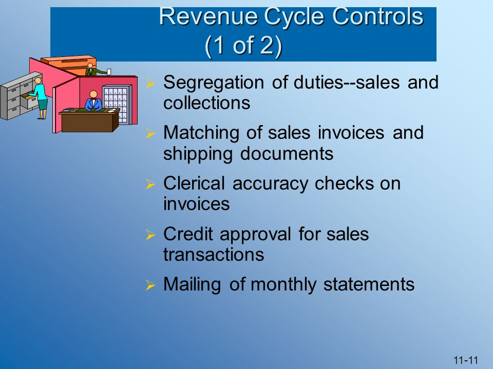 11-11 Revenue Cycle Controls (1 of 2) Revenue Cycle Controls (1 of 2)  Segregation of duties--sales and collections  Matching of sales invoices and