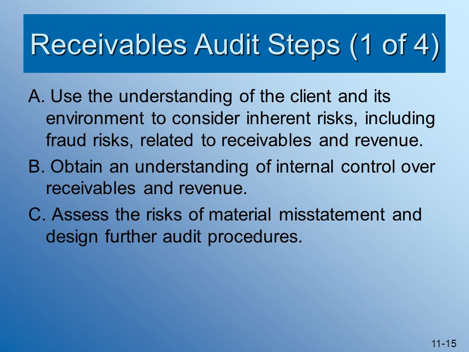 11-15 Receivables Audit Steps (1 of 4) A. Use the understanding of the client and its environment to consider inherent risks, including fraud risks, r