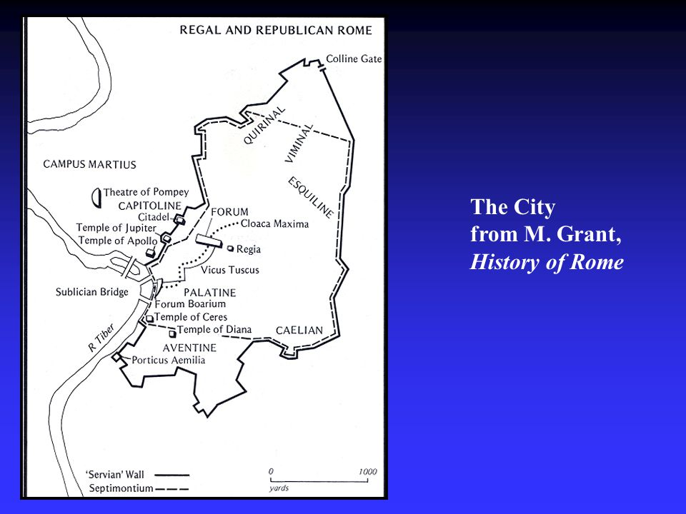 The City from M. Grant, History of Rome