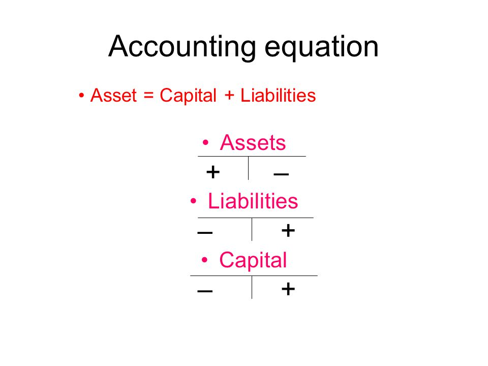 Accounting equation Asset = Capital + Liabilities Assets + – Liabilities – + Capital – +
