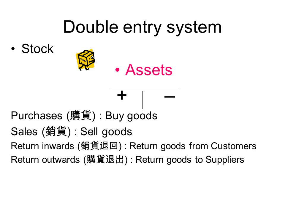 Double entry system Stock Assets + – Purchases ( 購貨 ) : Buy goods Sales ( 銷貨 ) : Sell goods Return inwards ( 銷貨退回 ) : Return goods from Customers Return outwards ( 購貨退出 ) : Return goods to Suppliers