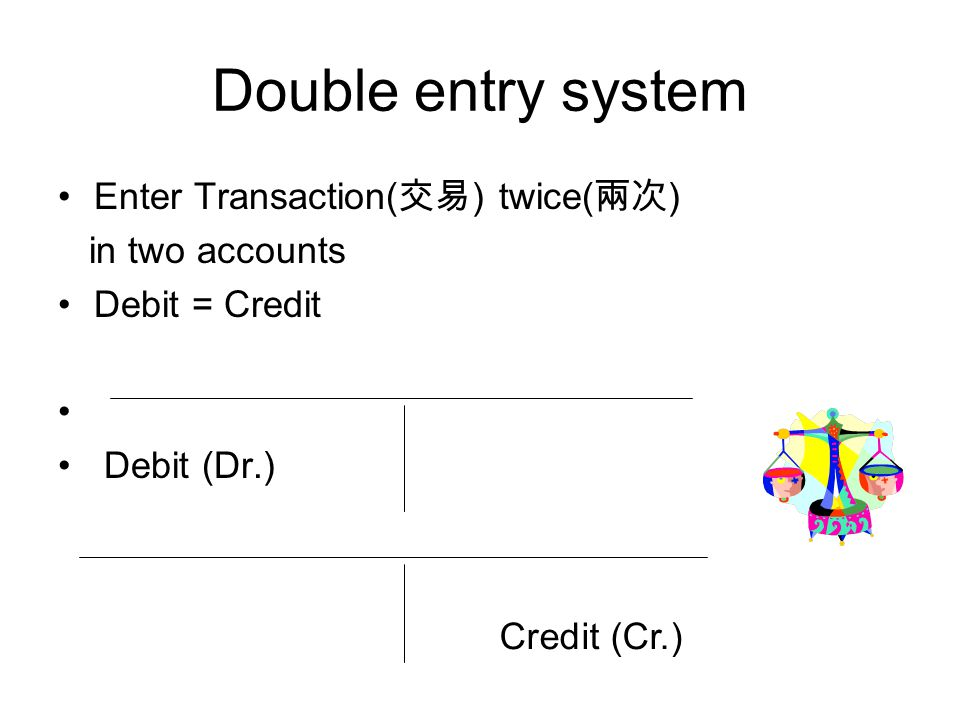 Double entry system Enter Transaction( 交易 ) twice( 兩次 ) in two accounts Debit = Credit Debit (Dr.) Credit (Cr.)