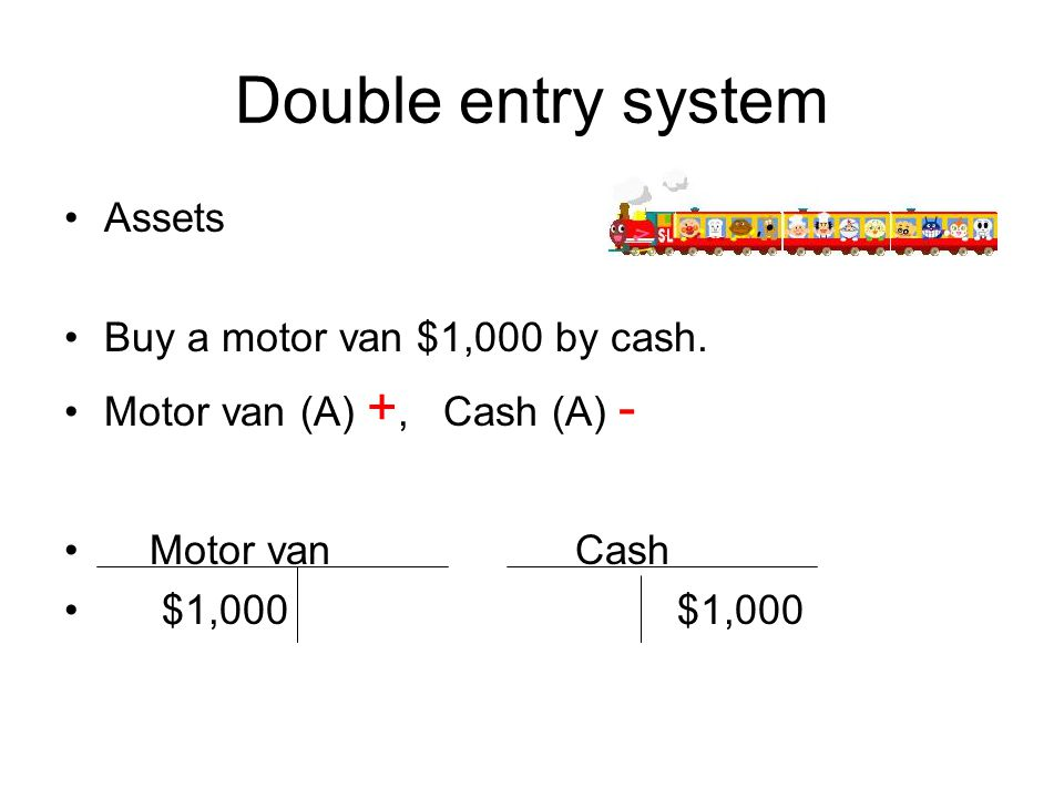 Double entry system Assets Buy a equipment $2,000 by cheque.