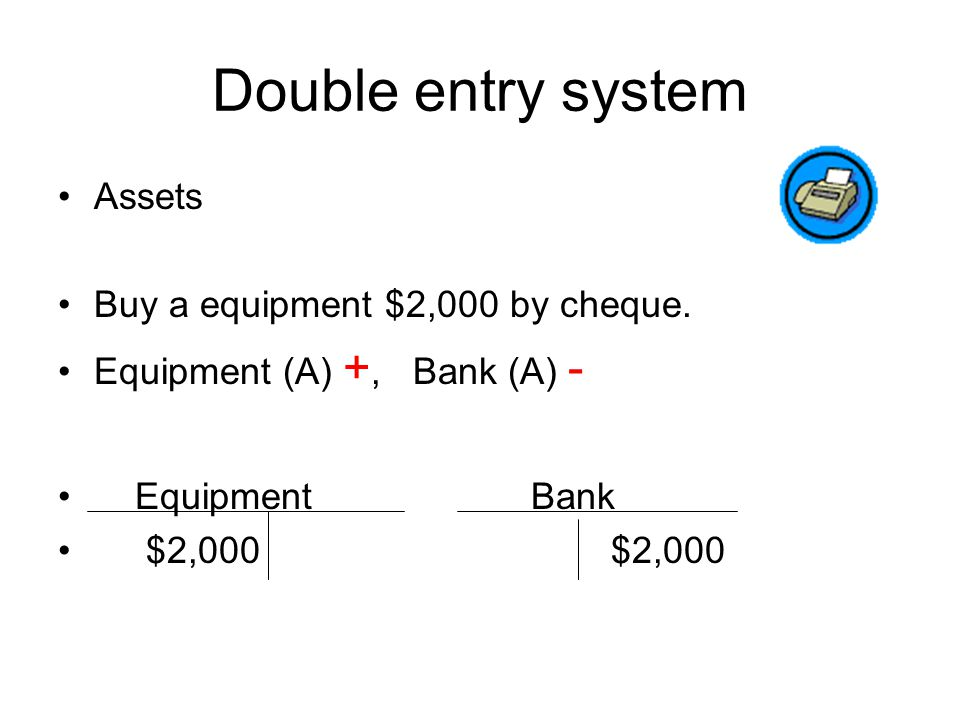 Double entry system Liabilities Borrowed $3,000 cash from Mr.