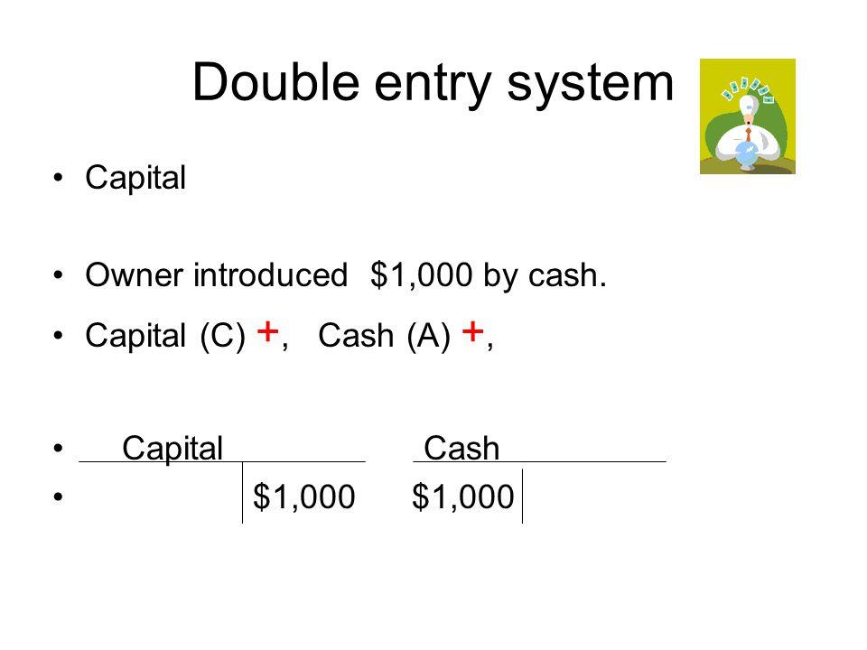 Accounting equation Asset = Capital + Liabilities Assets + – Liabilities – + Capital – +