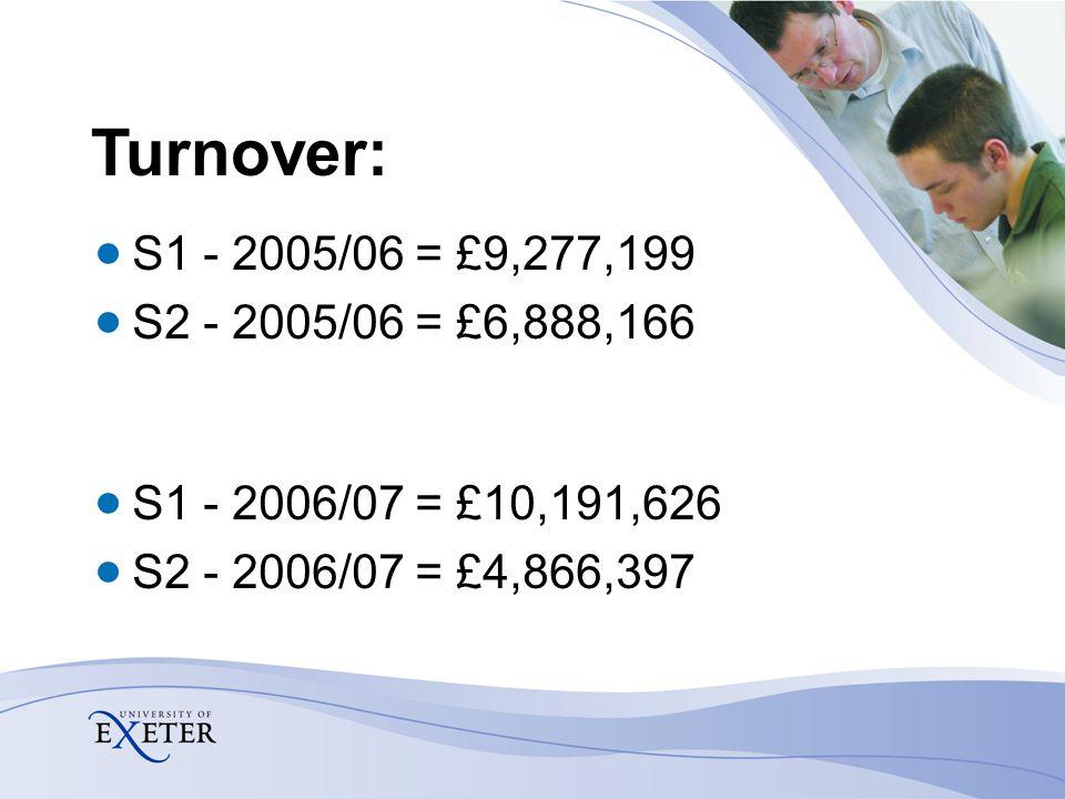 Turnover: S1 - 2005/06 = £9,277,199 S2 - 2005/06 = £6,888,166 S1 - 2006/07 = £10,191,626 S2 - 2006/07 = £4,866,397
