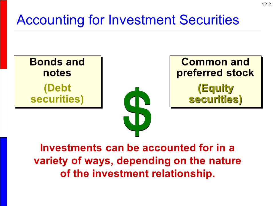 12-2 Accounting for Investment Securities Bonds and notes (Debt securities) Bonds and notes (Debt securities) Common and preferred stock (Equity securities) Common and preferred stock (Equity securities) Investments can be accounted for in a variety of ways, depending on the nature of the investment relationship.