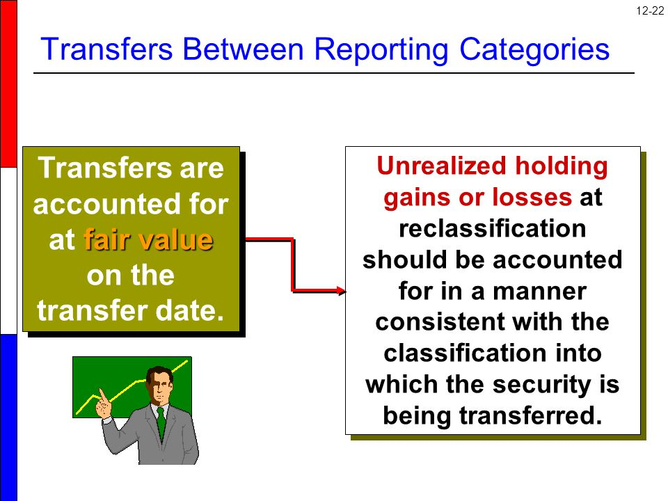 12-22 Transfers Between Reporting Categories Unrealized holding gains or losses at reclassification should be accounted for in a manner consistent with the classification into which the security is being transferred.