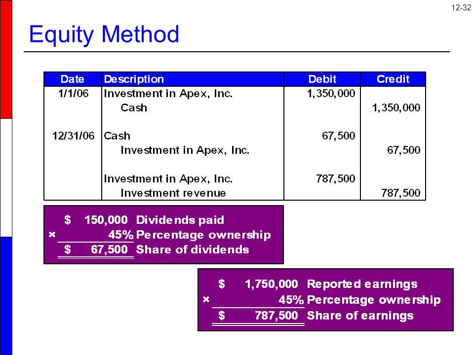 12-32 Equity Method