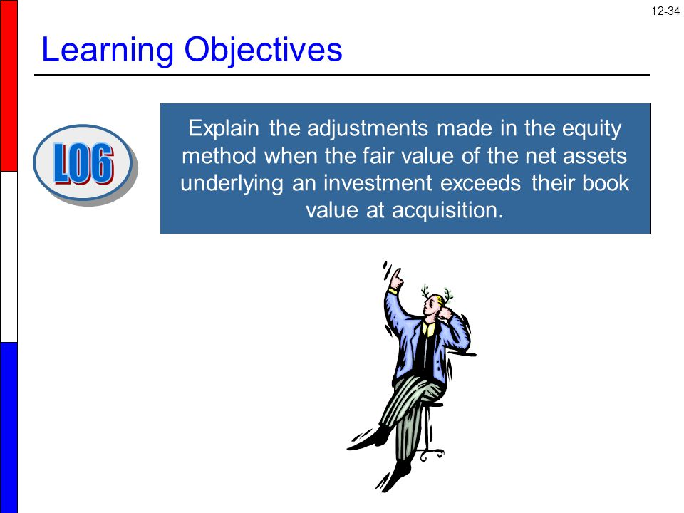 12-34 Learning Objectives Explain the adjustments made in the equity method when the fair value of the net assets underlying an investment exceeds their book value at acquisition.