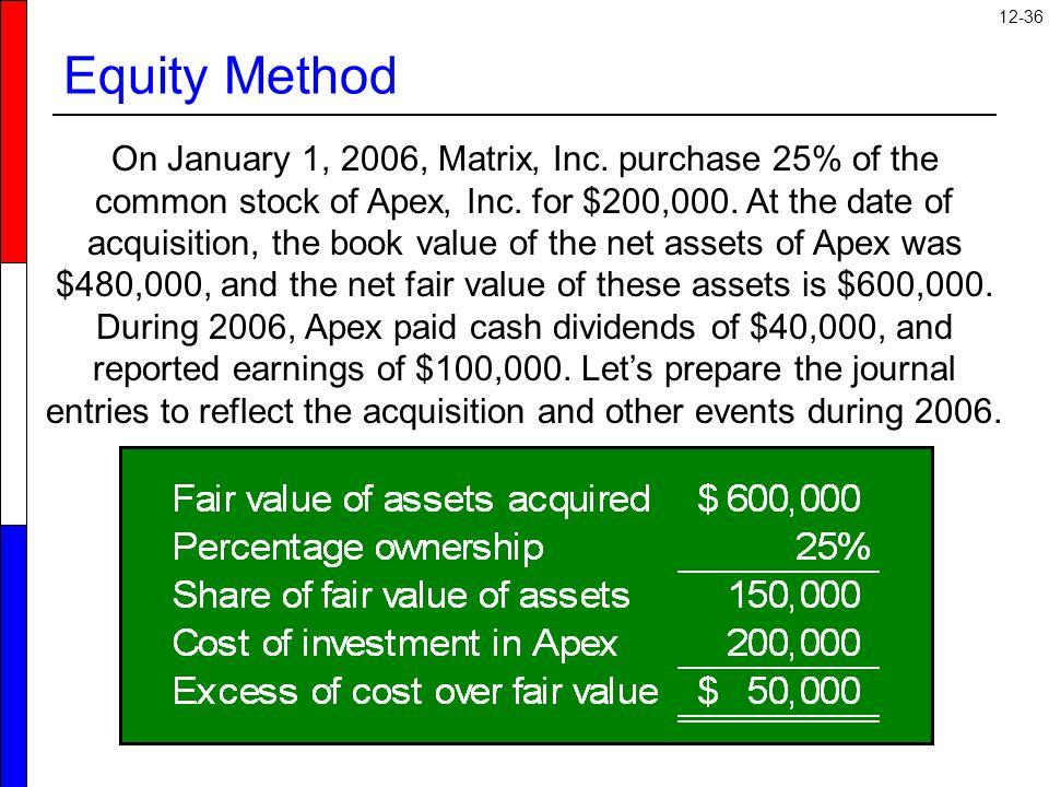 12-36 Equity Method On January 1, 2006, Matrix, Inc.