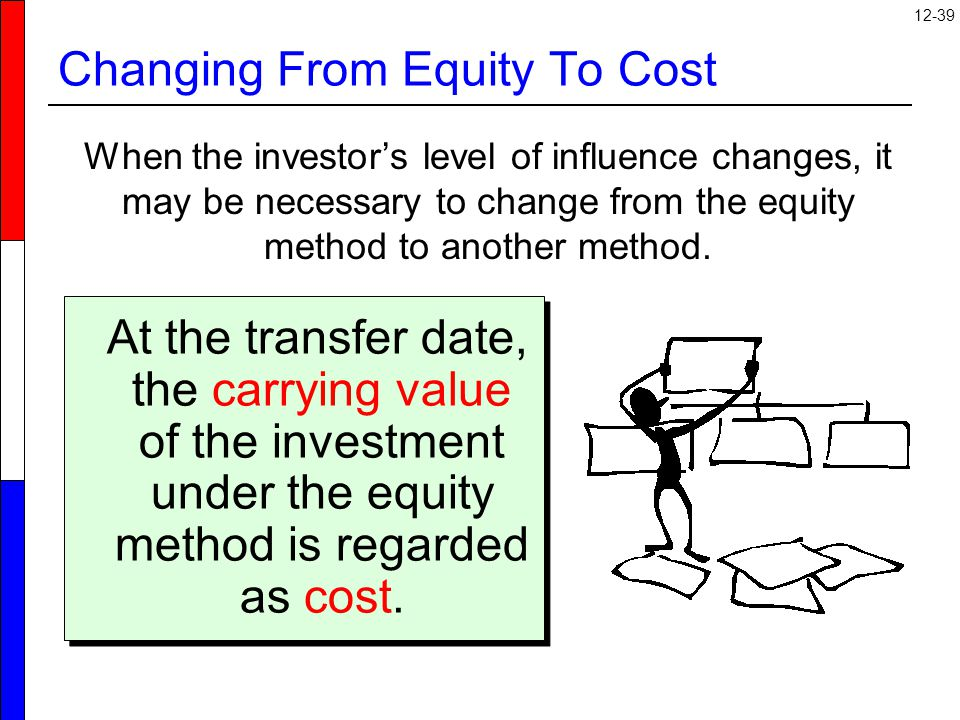 12-39 Changing From Equity To Cost At the transfer date, the carrying value of the investment under the equity method is regarded as cost.