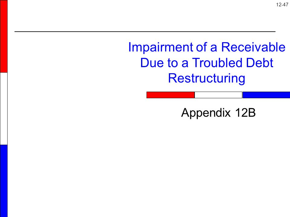 12-47 Appendix 12B Impairment of a Receivable Due to a Troubled Debt Restructuring